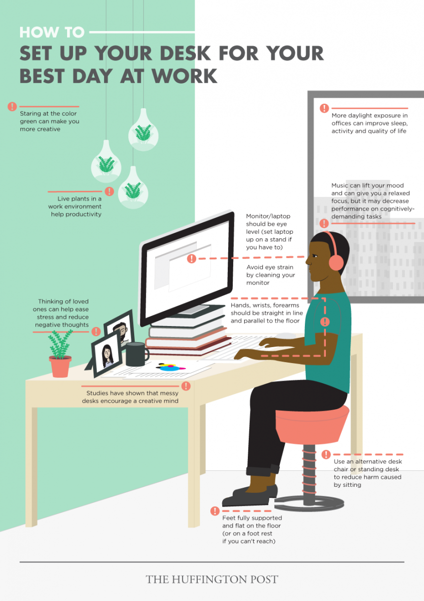 Infographic for how to setup your desk for the best day at work