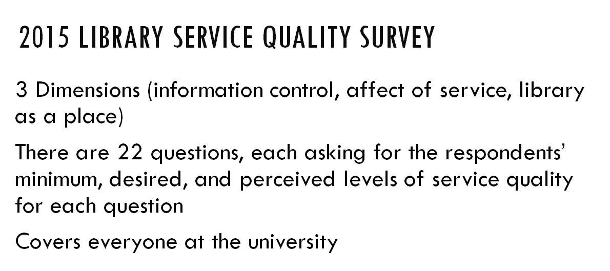 A brief description of what the survey covers