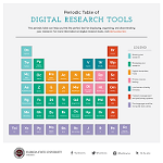 Digital Research Tools Icon